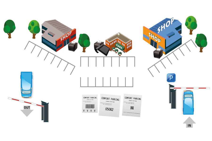 Alphatronics Parkeersysteem retail