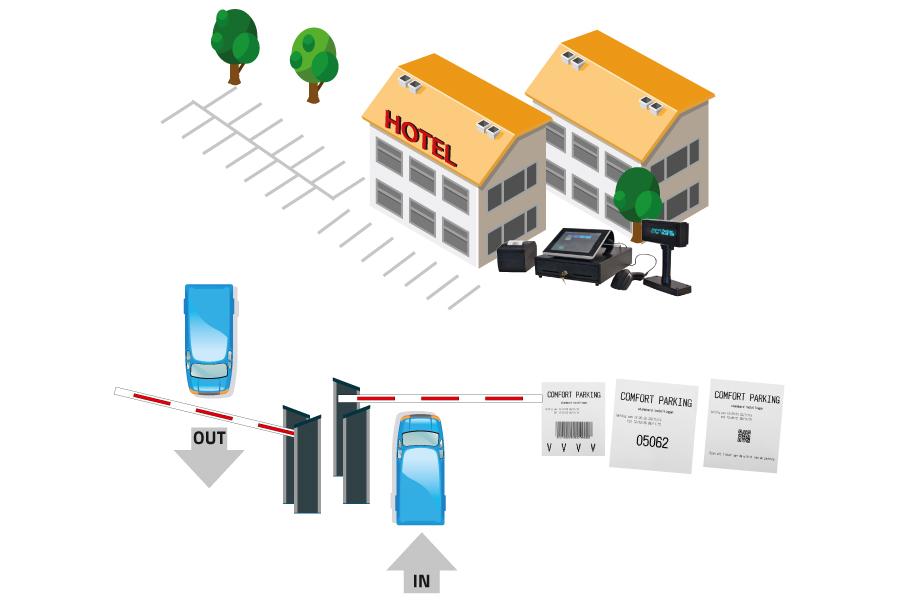 Alphatronics Parkeersysteem met betaalkassa