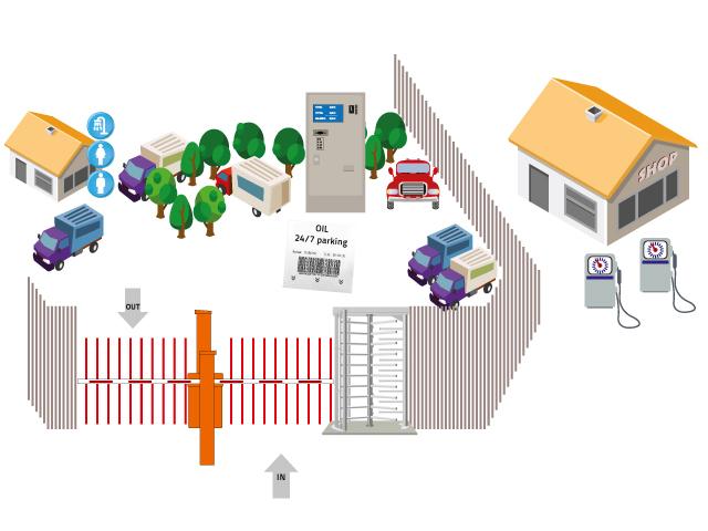 Alphatronics - Parking gereserveerd voor vrachtwagens en truckers