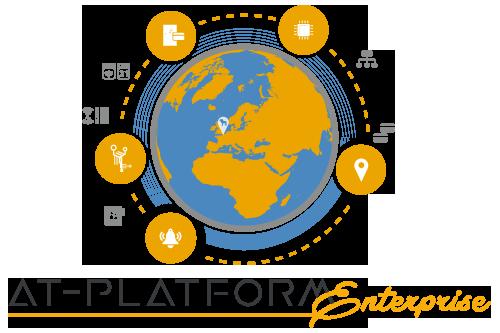 Zugriffskontrollverwaltung AT-Platform